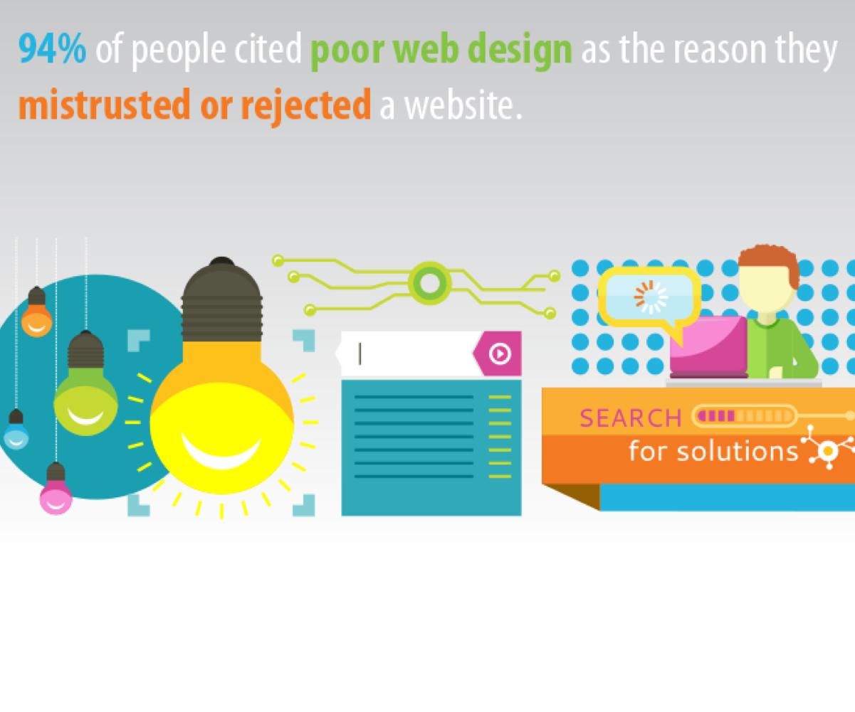 The Word Websites: Poor Web Design